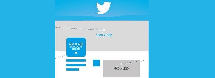 Размеры обложек и аватарок в социальных сетях