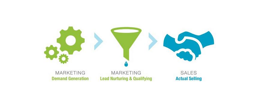 Как увеличить продажи сайта благодаря персонализации пользовательского опыта